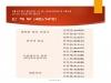 제12회 대한민국 중국어 말하기 대회,본선 진출 합격자 명단 발표