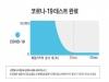 훼밀리키퍼 뿌리는 살균소독제 12월 09일 2탄 신제품출시!