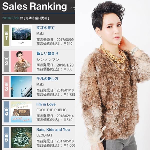 일본 음반 판매2위 보도자료.jpg