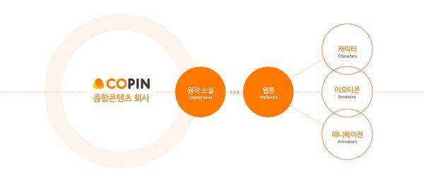 코핀 600.jpg